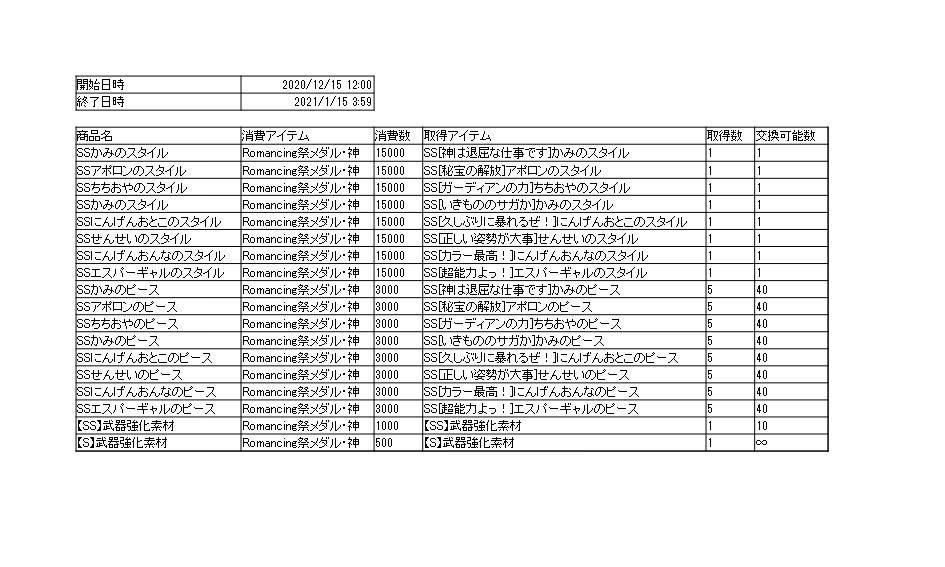 【朗報】新かみガチャさん、ぽかぽかの暖かいガチャ ← こマ!?