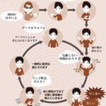 【ネタ】リユニはこわいこわいゲーム