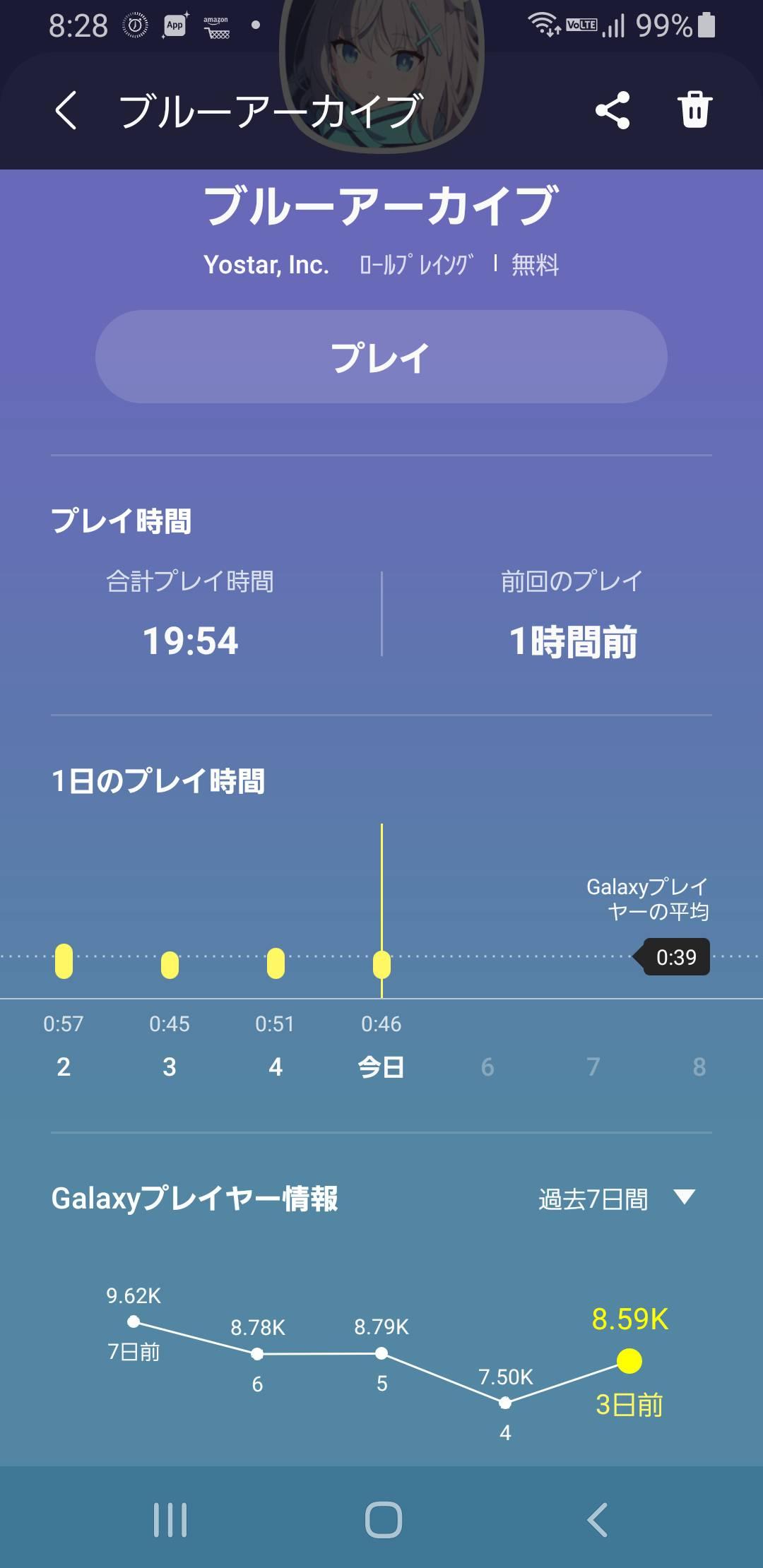 【ロマサガRS】リユニさんの現在のアクティブ人口がこれってマジ!?