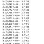 【ネタ】零姫ちゃんスキンがいつになったら来るか計算した結果www ← 悲しすぎた